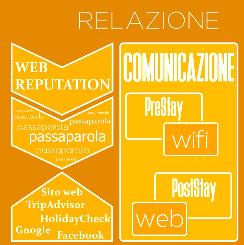 connessionEtica SEZIONE RELAZIONE